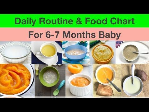 Daily Routine Diet Chart For 6 7 Months Baby Hindi Complete Diet Plan Youtube Baby Diet Baby Month By Month Baby Food Recipes