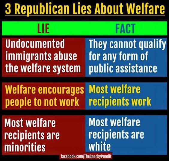Acerbic Politics: Republican bullshit