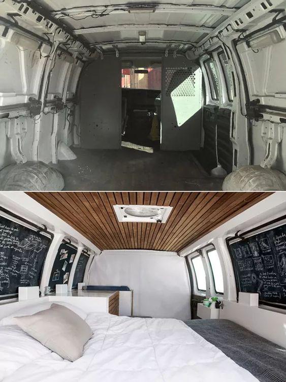 Schöner wohnen – Ein Transporter-Ausbau mit Stil                                                                                                                                                      Mehr