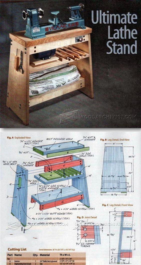 #1670 Lathe Stand Plans - Lathe Tips, Jigs and Fixtures | WoodArchivist.com