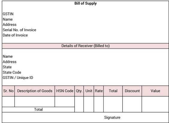 Invoice Format Under Gst Has Been Derived Checkout What Are The