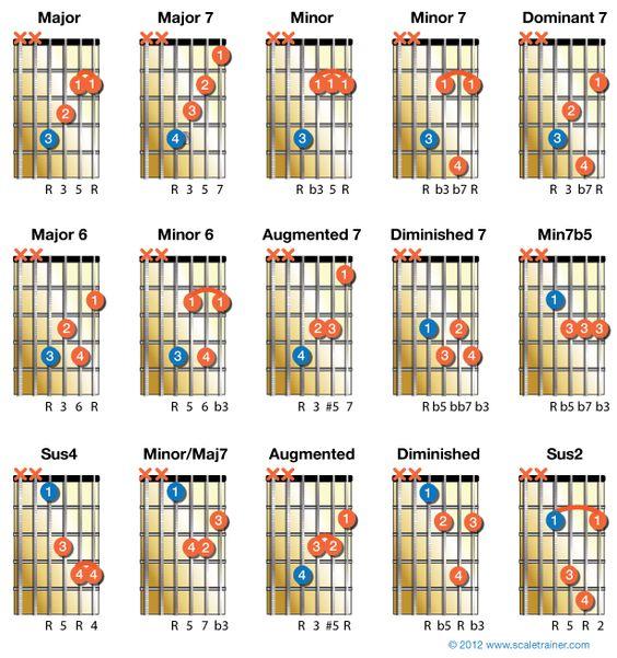 Ukulele ukulele tabs ultimate : ukulele tabs ultimate Tags : ukulele tabs ultimate ukulele tabs ...