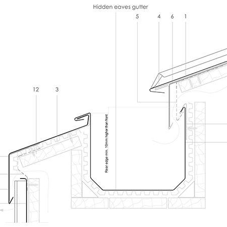 Hidden Gutter System Stucco Wall Google Search In 2020 Box Gutter Zinc Roof Gutter