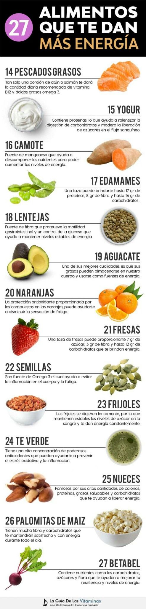 Pin De Nata Die En Alimentos Alimentos Nutricionales Alimentos Alimentos Saludables