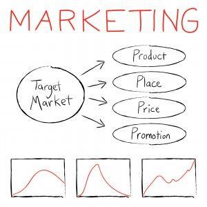 Guías, Plantillas y ejemplos para elaborar un Plan de Marketing para tu negocio