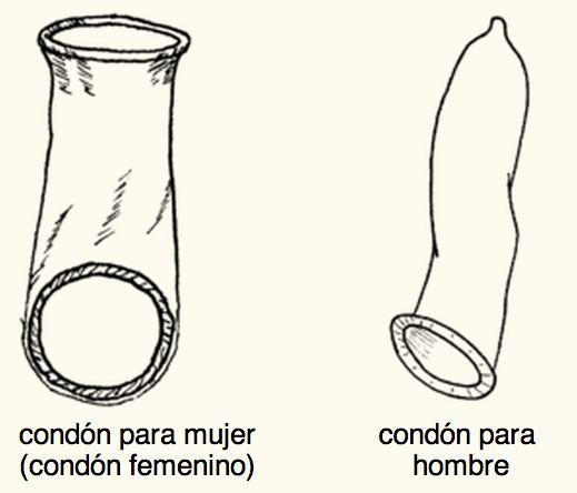 Siempre use un condón para hombre o para mujer para protegerse contra el VIH/SIDA y otras ITS.#condón #ITS#anticoncepción: