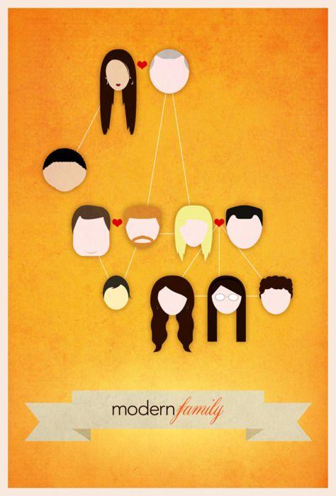 The evolution on modern family