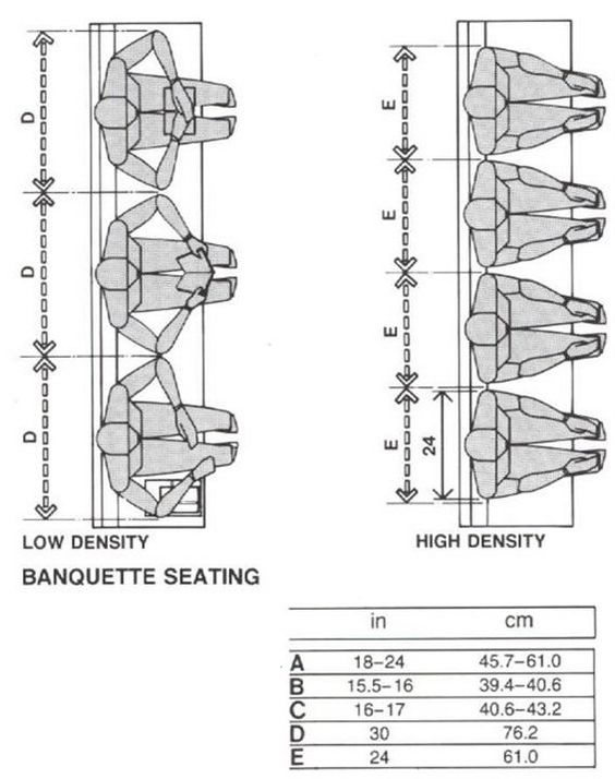 Banquette seating human factors drawings customary and