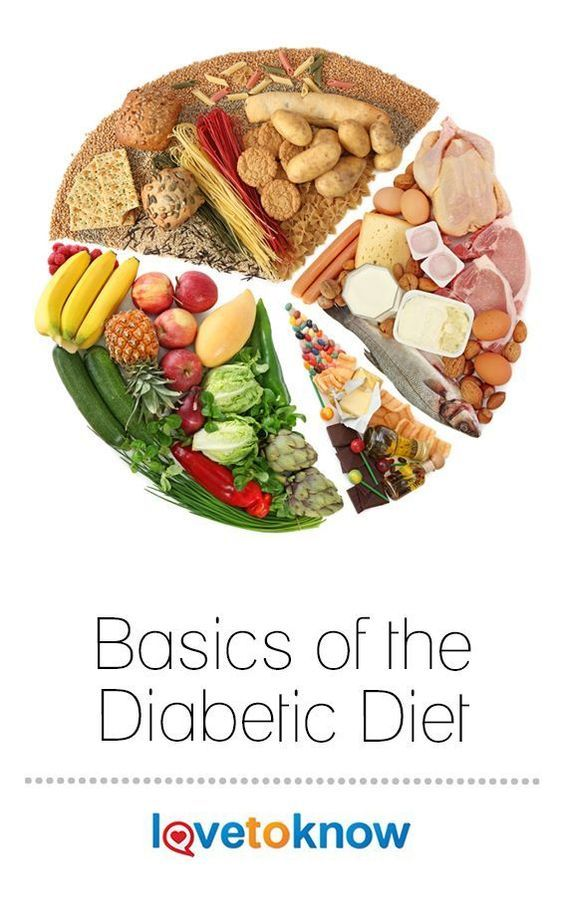 The Basic Elements Of The Diabetic Diet Including A Look At Carbohydrates What Foods To Focus On And A Brief Overview Of Two Commo Diabetic Diet Diet Nutrition