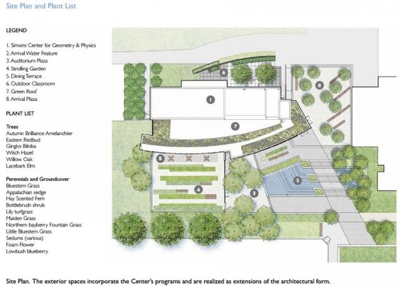 Landscape architecture physics and geometry on pinterest for Site plan with landscape