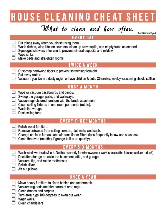 House Cleaning [Cheat Sheet] | ecogreenlove