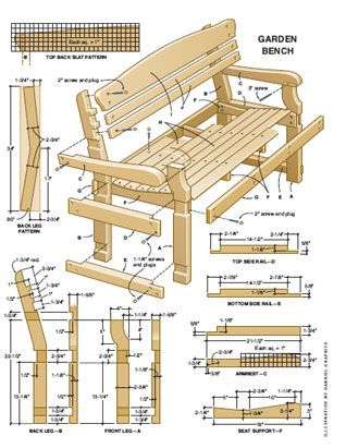 Bench measurements plan example 3 garden furniture for Free outdoor furniture plans pdf