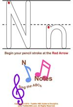 Learning To Write Trace The Letter N for Toddlers
