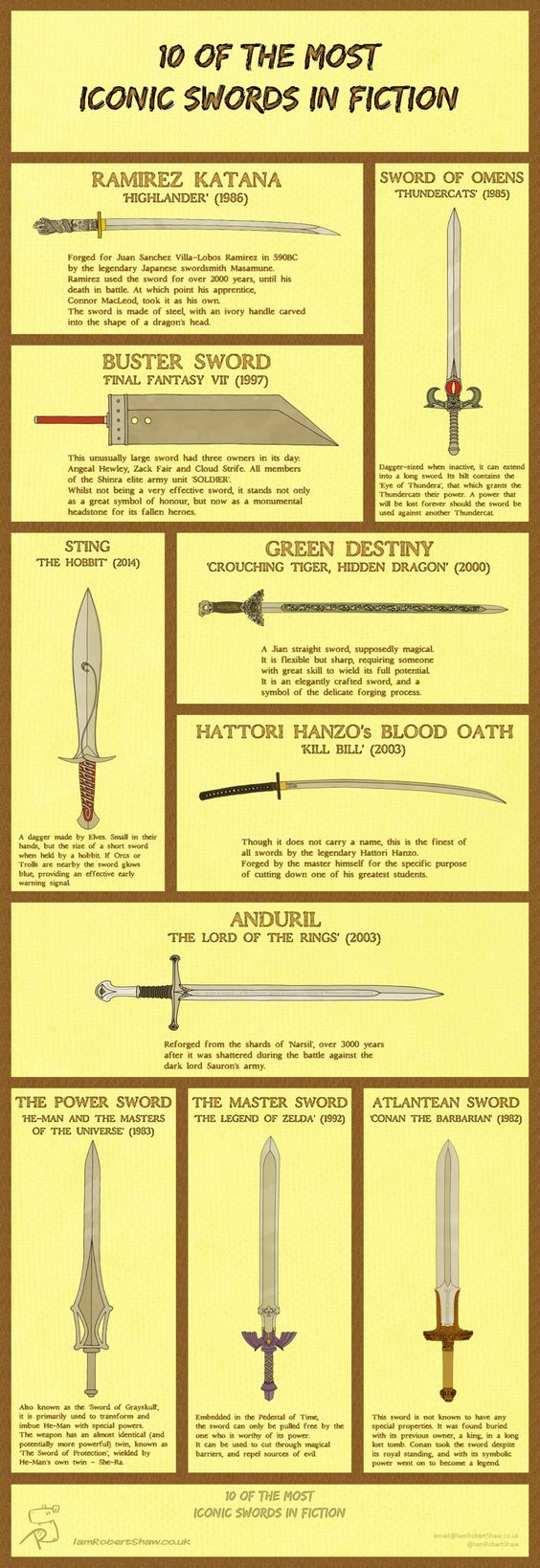 Infographic: 10 Of The Most Iconic Swords In Fiction: