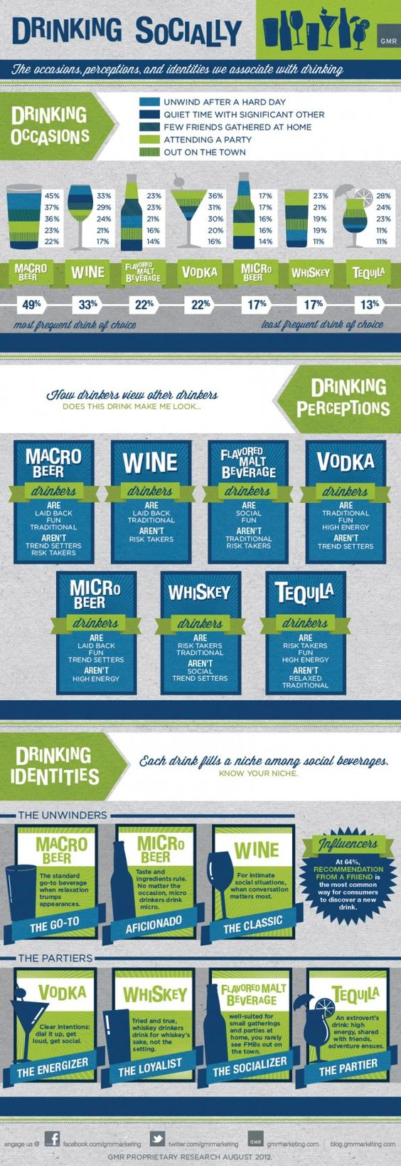 Drinking Socially Infographic