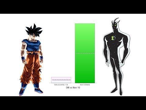 Goku Vs Ben 10 Power Levels Dragon Ball Z Ben 10 Youtube Goku Vs Dragon Ball Z Ben 10