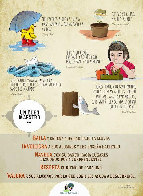 EL BLOG DE MANU VELASCO: UN BUEN MAESTRO BAILA, INVOLUCRA, NAVEGA, RESPETA Y VALORA