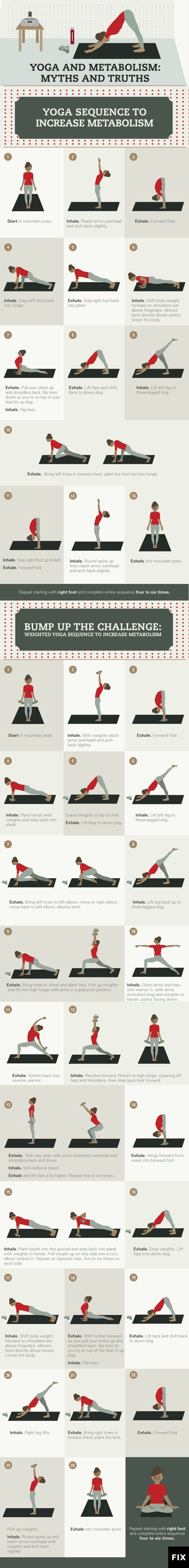 Yoga and Metabolism Myths and Truths #infographic ~ Visualistan