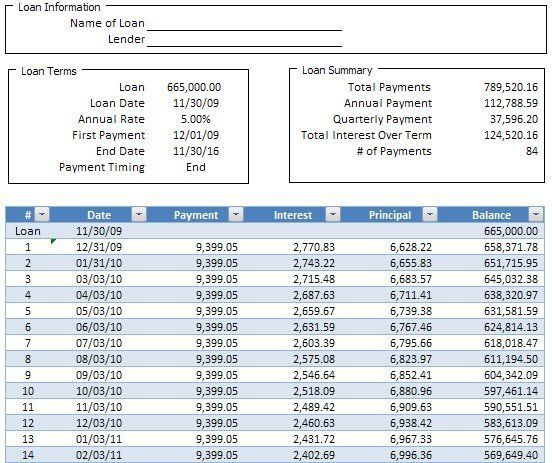 Loan Amortization Schedule Simple Home Amortization Spreadsheet Watchi This Before You App Amortization Schedule Mortgage Amortization Refinance Mortgage