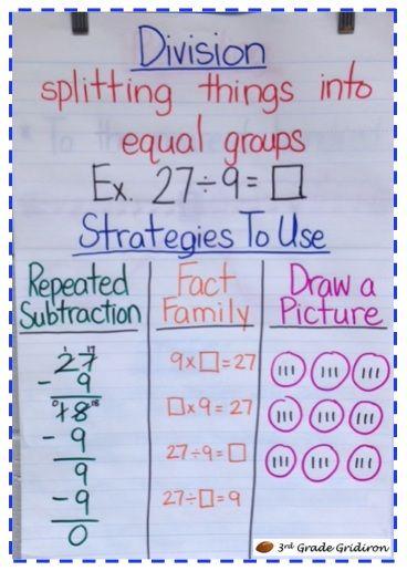 Division Strategies {3rd grade gridiron} #division #strategies #anchorcharts