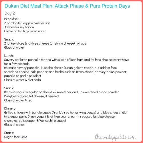 duken diet attack phase menu