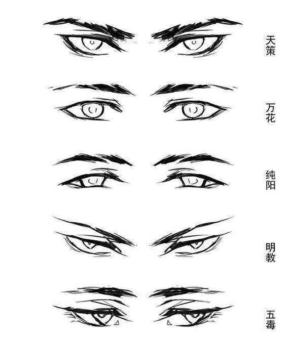 Pin By Brenda Pintor On Sketch Inspiration Anime Drawings Sketches Anime Eye Drawing Anime Drawings Tutorials