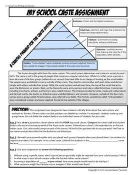 My School Caste: Caste System Analysis Comparison Activity ...