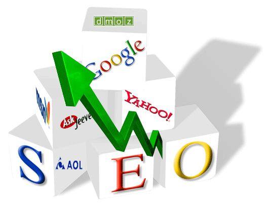 Référencement naturel, médias sociaux, Facebook, Twitter, Google, Bing