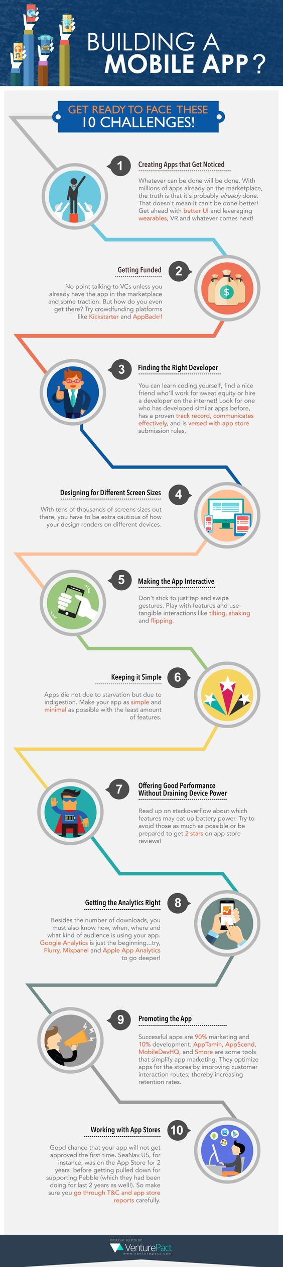 Don't Sit On Your Ideas… REMOTE WORKPRODUCTBUSINESSRESOURCES INFOGRAPHICS 10 Biggest Challenges Faced by Mobile App Developers