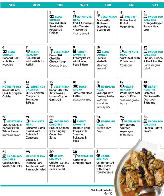 Weekly Recipe Calendar : Pinterest the world s catalog of ideas
