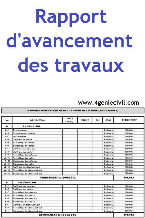 Modele Rapport D Avancement De Travaux Gros Oeuvre En Word Planning Chantier Modele De Planning Planning De Travail