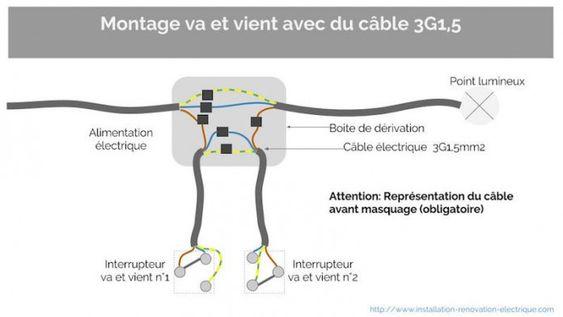 Le Va Et Vient Schema Electrique Cablage Branchement En 2020 Va Et Vient Electrique Schema Electrique Renovation Electrique