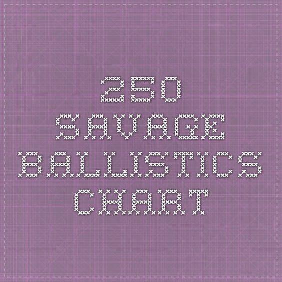 250 Savage Ballistics Chart Hunting Pinterest - ballistics chart