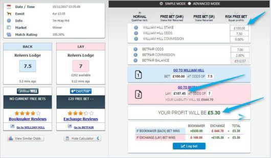 Betting exchange arbitrage calculator plus500 bitcoins kaufen in english