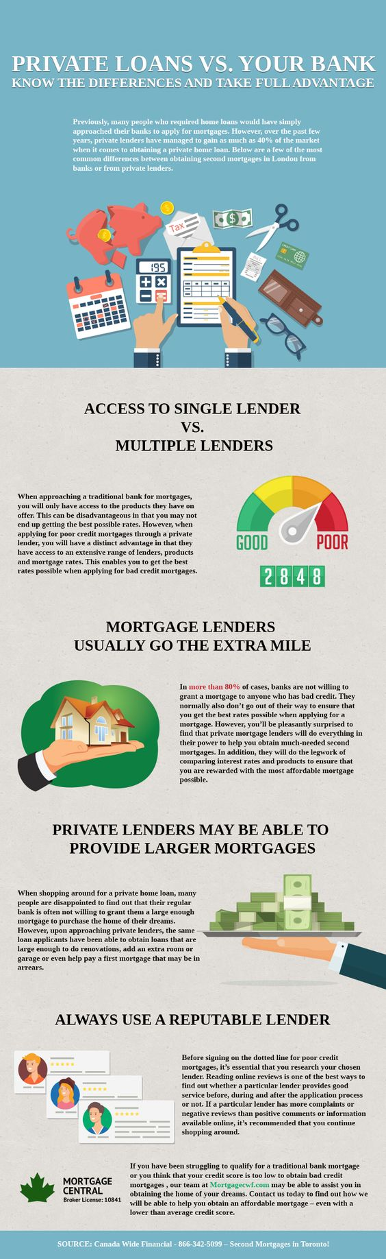 Private Loans vs. Your Bank - Know the Differences and Take Full Advantage - Infographic