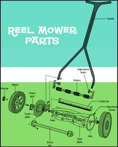 reel mower maintenance guide and DIY sharpening via Apartment Therapy .