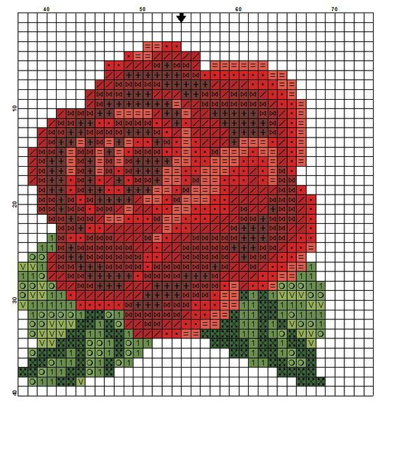 Gardens, Stitches And Rose Patterns On Pinterest