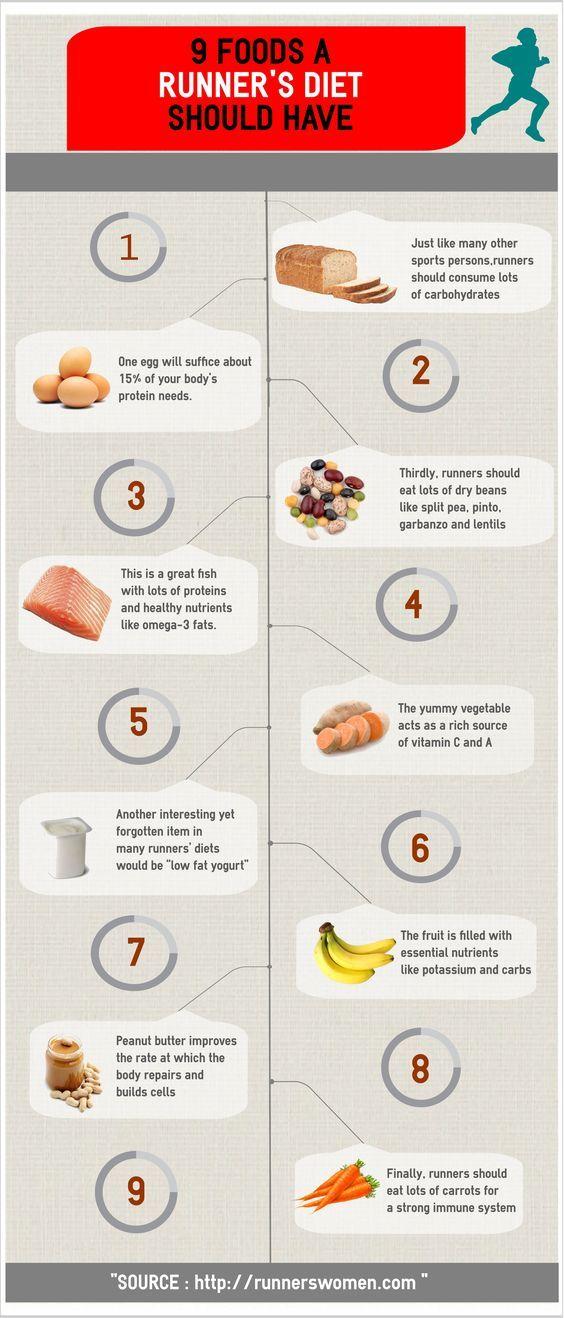 what diet for marathon training