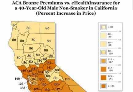 Rate Shock: In El Dorado County, Obamacare To Increase Individual Health Insurance Premiums By 141% | In El Dorado County