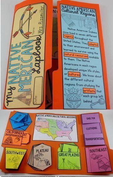 Diferentes Y Creativos Modelos De Tripticos Escolares Tripticos Escolares Cuadernos Interactivos De Ciencias Lapbook Ideas
