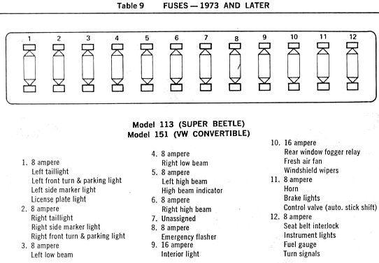 1973 Super Beetle Wiring Diagram Thegoldenbug Com Beetle Vw Super Beetle Electrical Wiring Diagram