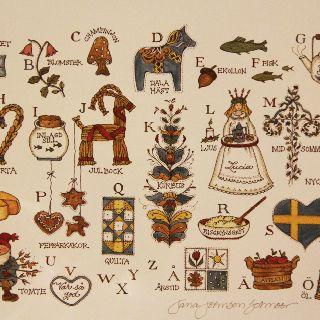 Swedish Alphabet