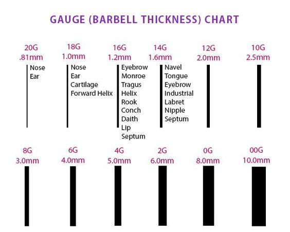 Gauge Thickness Size Chart Measurements Piercing Chart Ear Piercings Chart Gauges Size Chart