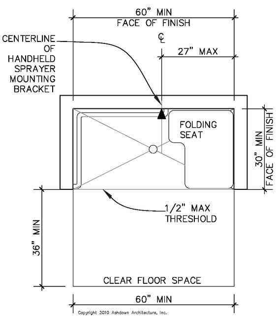 handicap bathroom clearances. ada residential bathroom clearances | showers aging in place pinterest bath handicap t