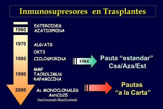 diabetes mellitus postrasplante el papel de la inmunosupresión