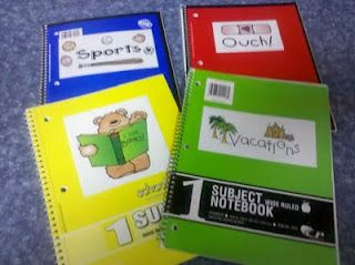 """She used spiral notebooks as topic journals that the whole class could contribute to. So, for example, in the """"Ouch!"""" notebook, everyone would write about and/or respond to what others had written about a time they got hurt. Kind of like a blog... but not on the computer! One child writes in a notebook during a session. They can choose any journal that interests them!"""
