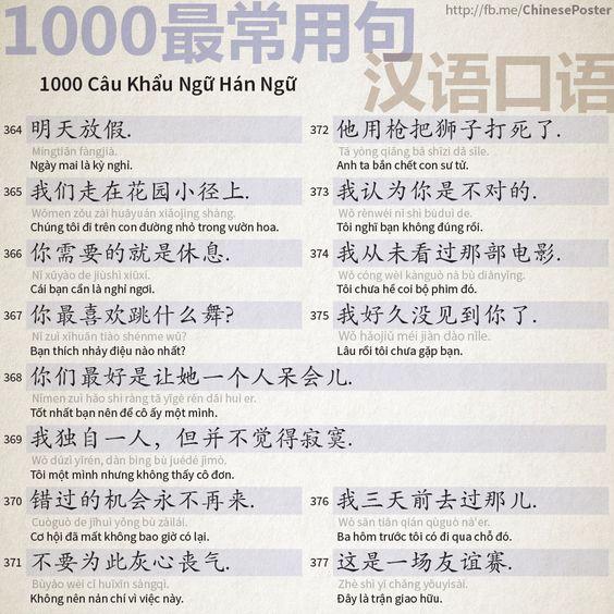 1000 Câu Khẩu Ngữ - Phần 24: