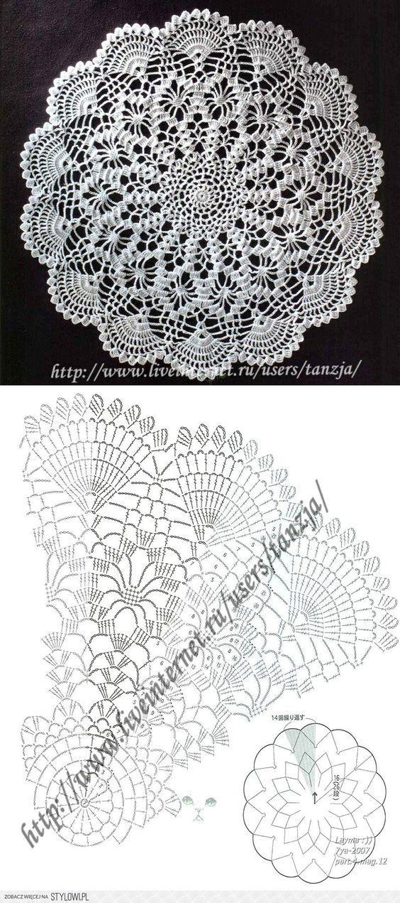 free crochet patterns, darmowe wzory szydeBkowe, wzory obrusуw szydeBkiem, wzory serwet szydelkiem
