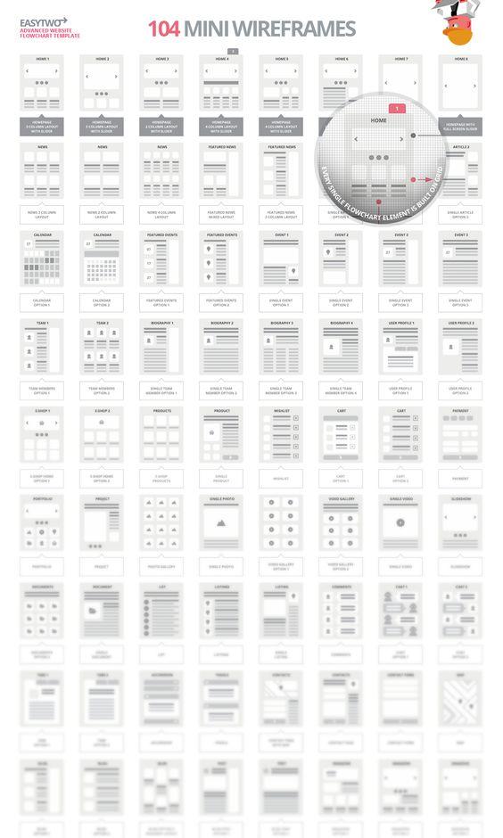 EasyOne ☆ Website Flowchart Template by Created in Factory on - flowchart template