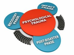 Health and Hypnosis - Quays Clinic Of Hypnotherapy: What Is PTSD Post Traumatic Stress Disorder?